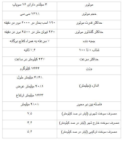رفع کوبش تالیسمان | رفع ایراد تالیسمان | نمایندگی مجاز تالیسمان در تهران | تعمیرگاه تالیسمان در تهران